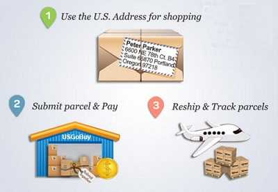 International Shipping as Easy as 1-2-3
