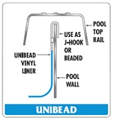 Uni-beaded Above Ground Pool Liners