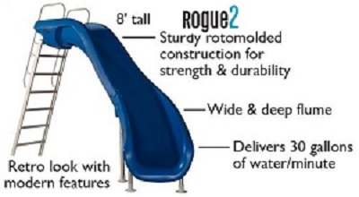 Rogue2-pool-slide-speifications